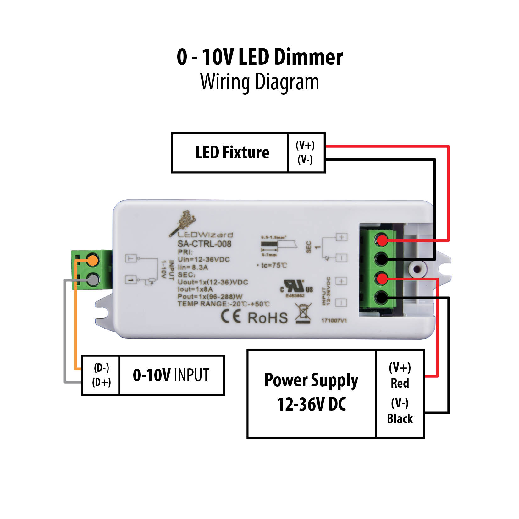 Read Coil Analogic Output M103 Unipitechnology Forum 0 10v Wiring Diagram 1535107086461 10 Led Dimmer